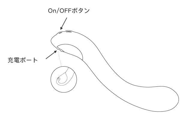 LovenseのOsciのLovenseボタン解説